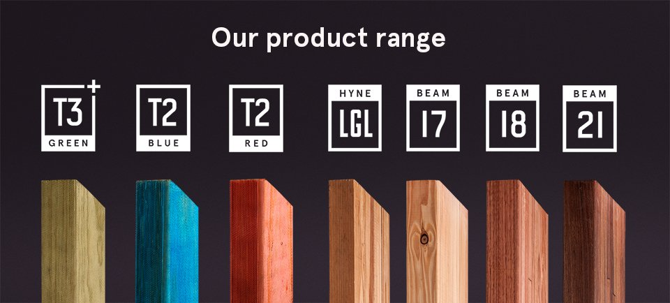 Our product range. T3 green. T2 blue. T2 red. Hyne LGL. Beam 17. Beam 18. Beam 21.